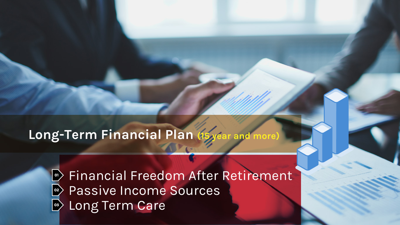 The must-haves of Long term financial plan