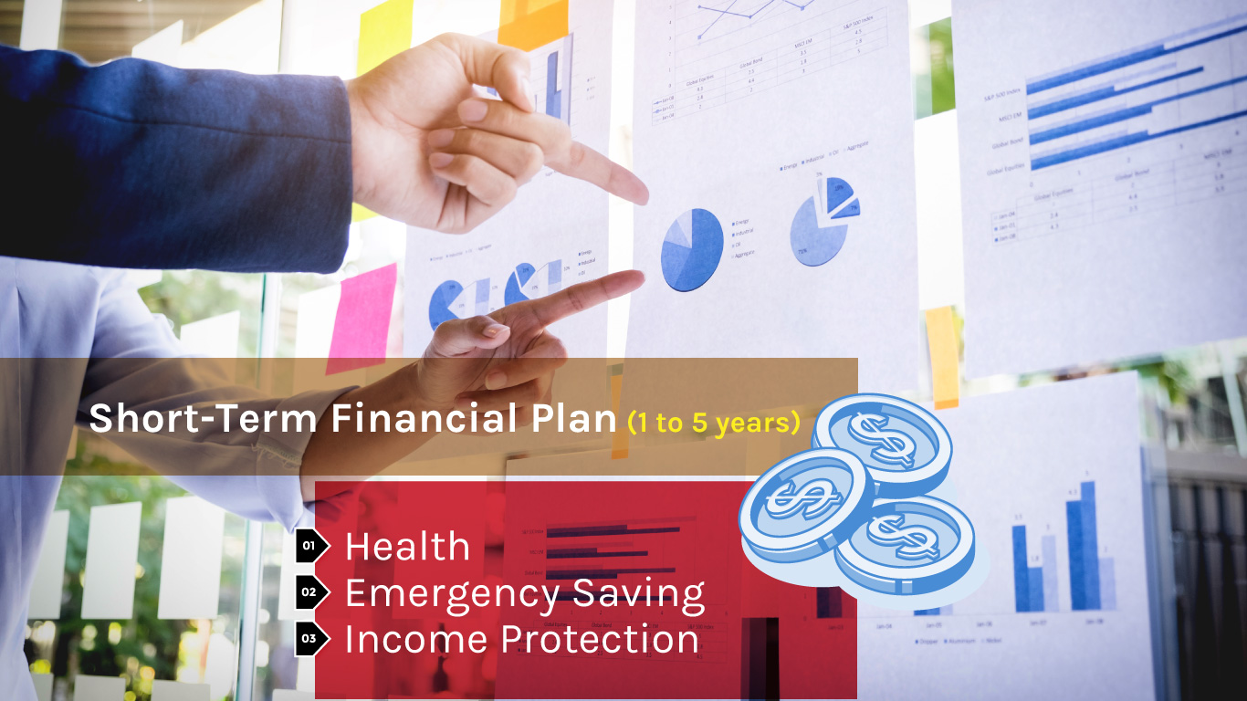 The must-haves of short term financial plan